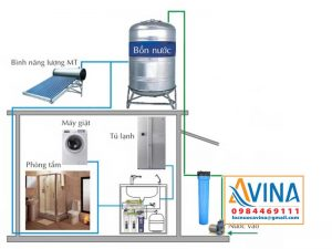 Bộ lọc sơ cấp đầu nguồn công suất 1.000L/H