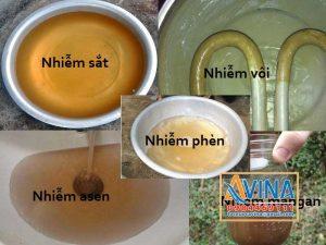 Nhận biết nguồn nước bị ô nhiễm qua màu sắc