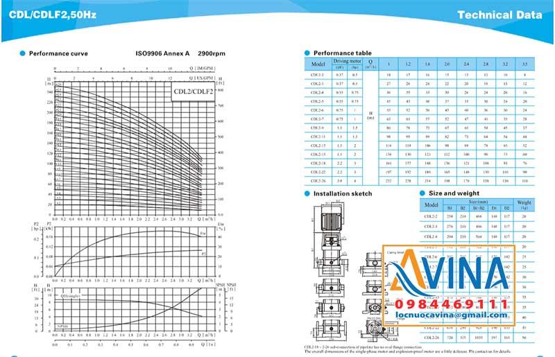 Thông số kỹ thuật bơm trục đứng CNP CDLF2