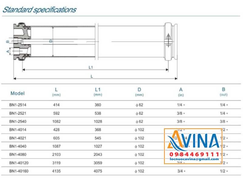 Thông số kỹ thuật vỏ màng inox 4 inch